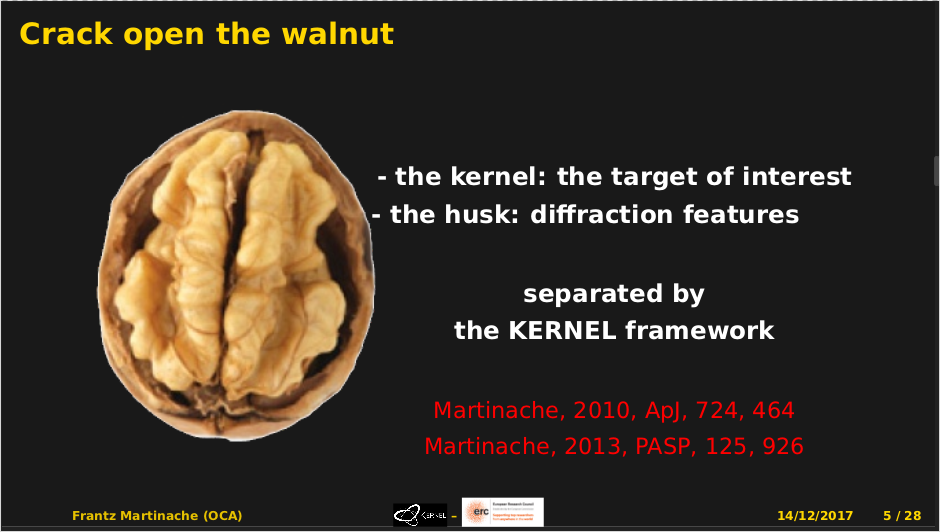 KERNEL: crack open the walnut